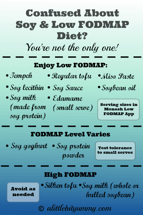 confused about soy the low fodmap diet a little bit yummy