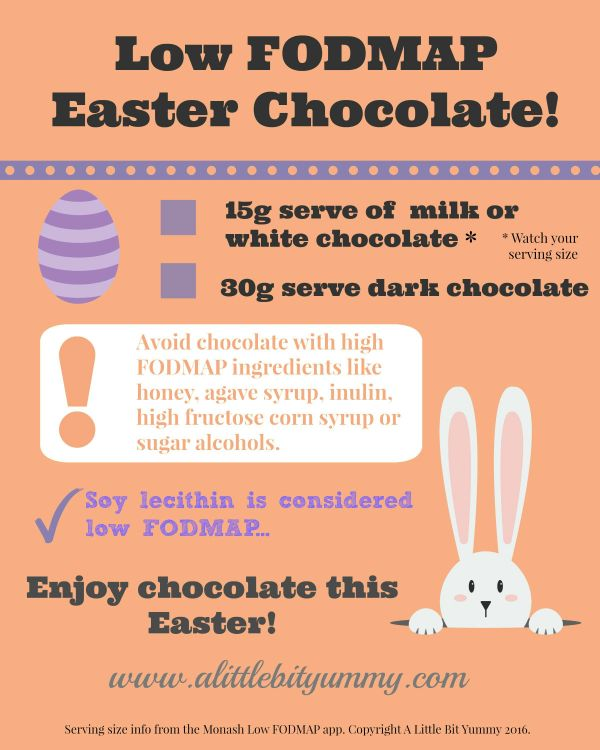 Low FODMAP Chocolate Easter Infographic