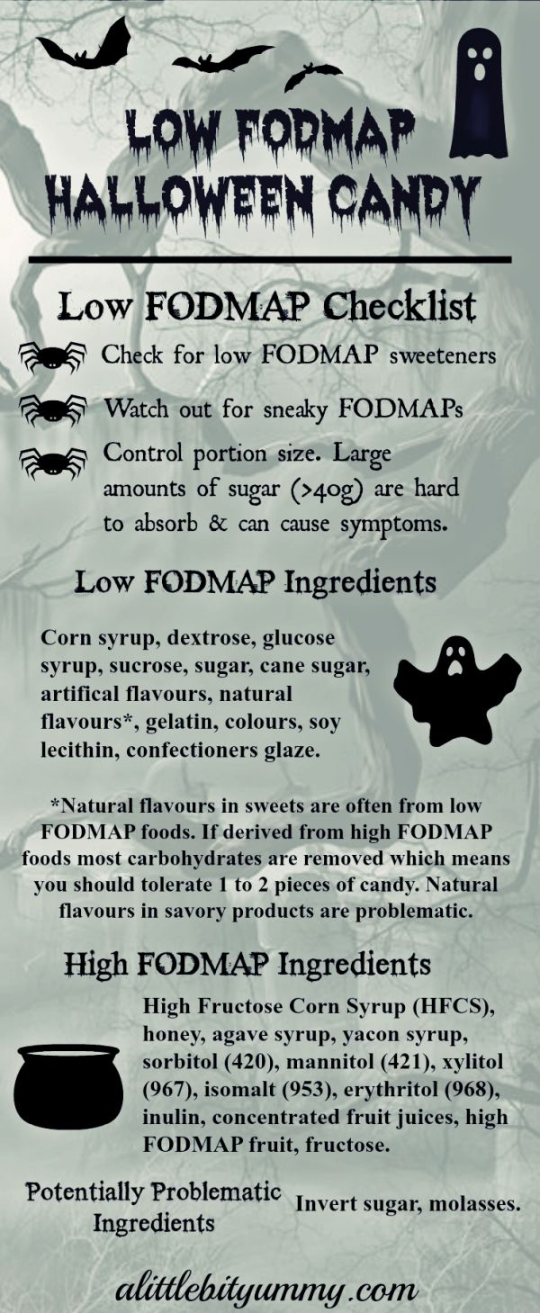 low fodmap guide to halloween candy - a little bit yummy