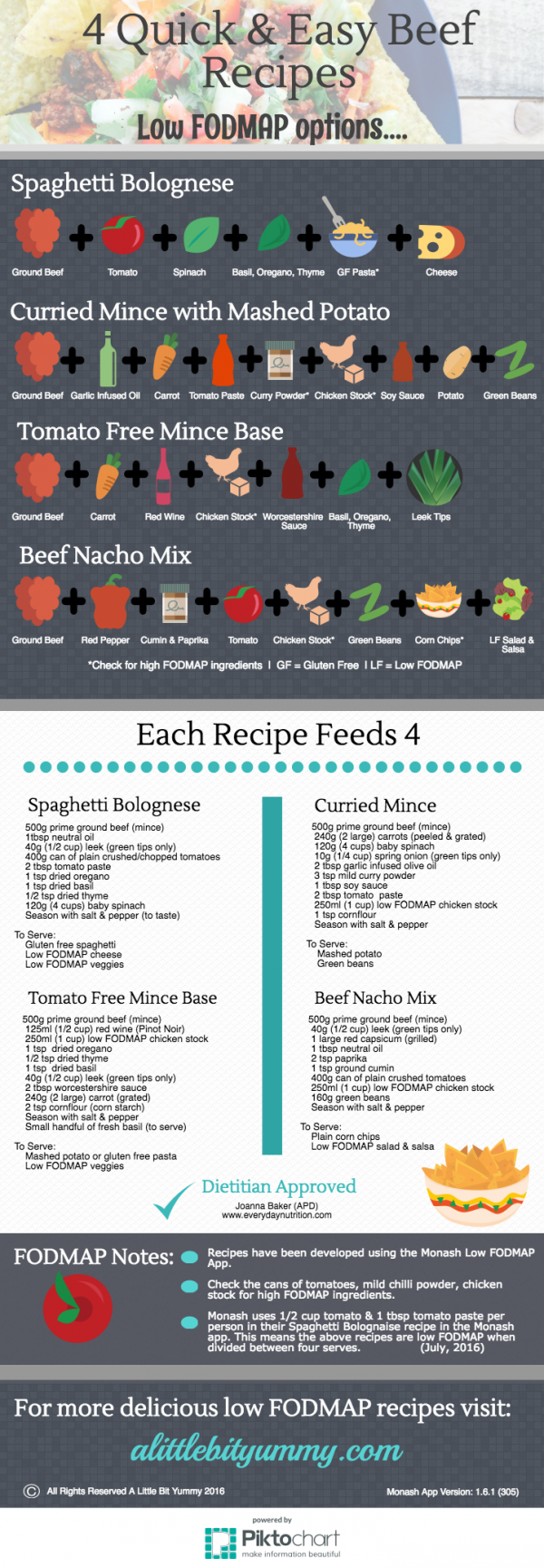 4 Quick & Easy Beef Recipes _ Low FODMAP Infographic.png