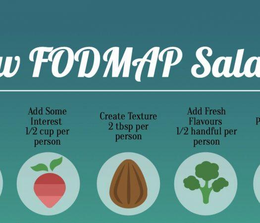 Mix & Match Low FODMAP Salad Infographic