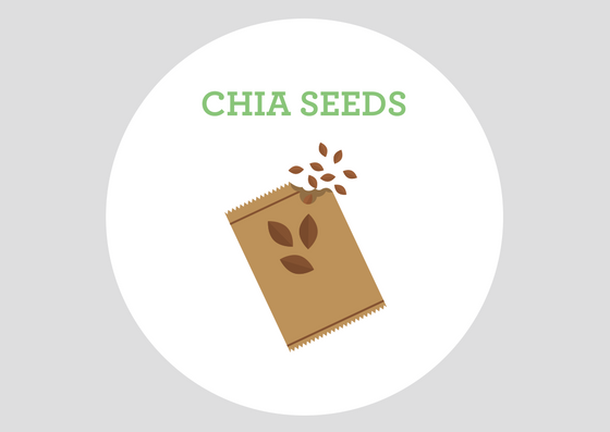 Low FODMAP Chia Seeds